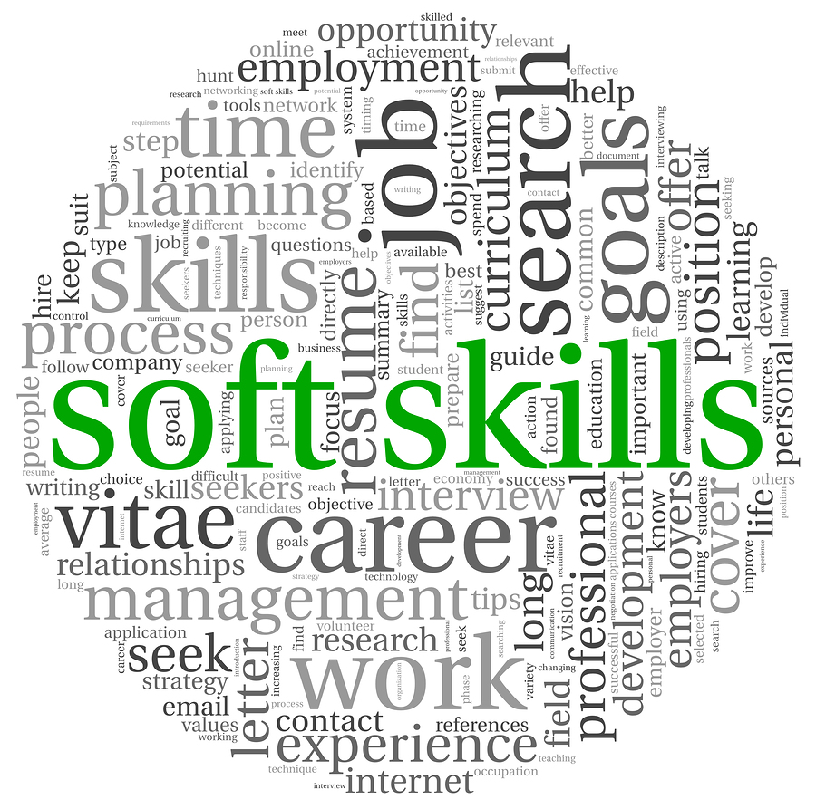 you have a college degree but can you pass the google test soft skills word cloud